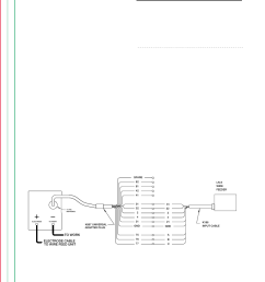 accessories caution lincoln electric commander svm153 a user manual page 32  [ 954 x 1235 Pixel ]