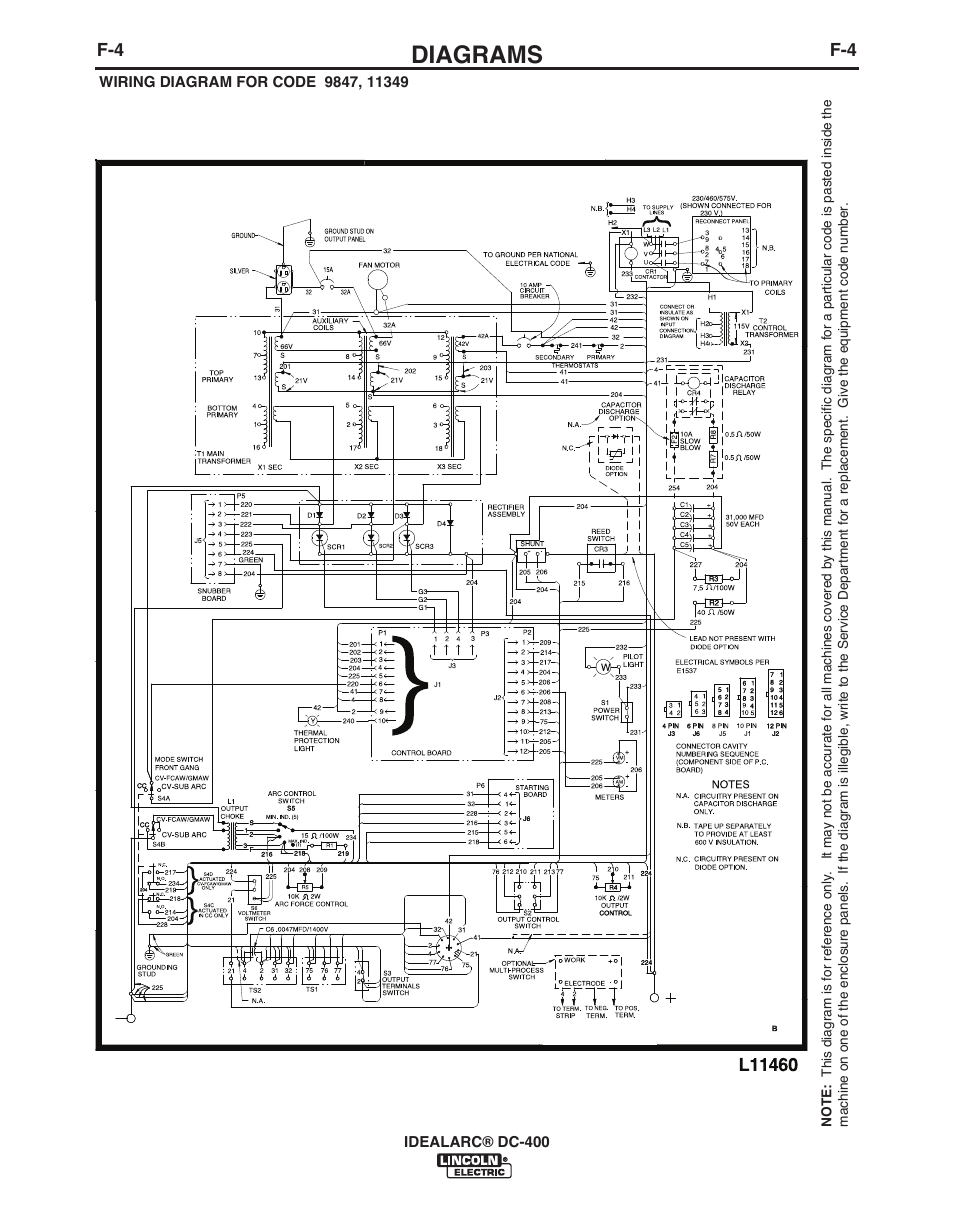 hight resolution of lincoln dc 400 wiring diagram house wiring diagram symbols u2022 lincoln sa 250 ac dc