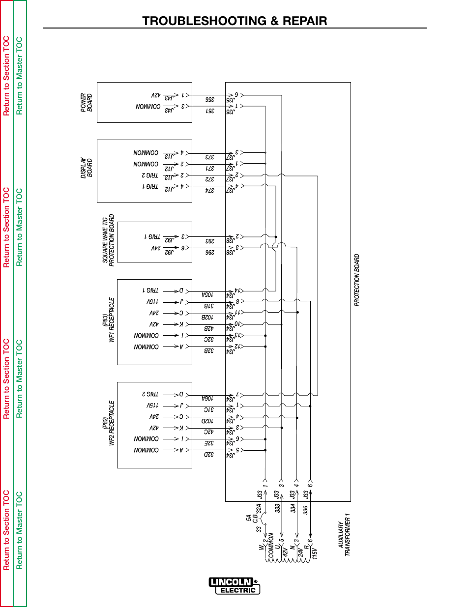 hight resolution of cuit wiring diagram figure f 44 troubleshooting repair lincoln electric invertec