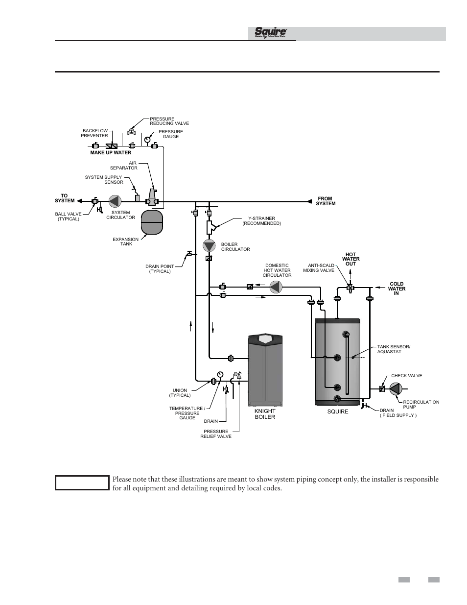 hight resolution of boiler side piping installation operation manual lochinvar squire sit119 user manual page 9 24