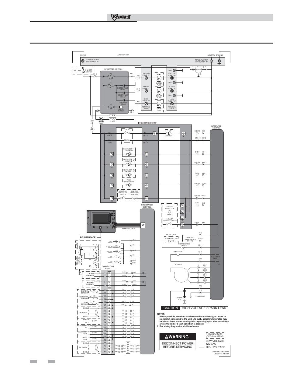 Diagrams, Figure 10-1 ladder diagram, Caution high voltage