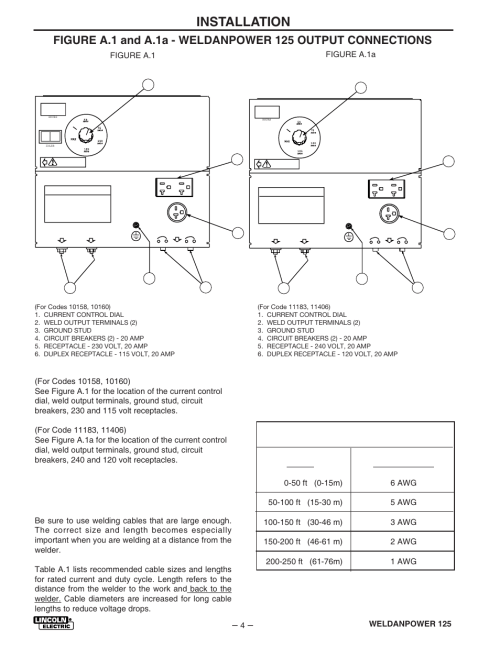 small resolution of installation electrical output connections welding cable connections lincoln electric weldanpower 125 im530 c user manual page 11 40