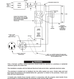 lincoln 305g wiring diagram wiring library lincoln 305g wiring diagram installation lincoln electric ranger 305g user [ 954 x 1235 Pixel ]