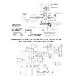 lincoln sae 400 wiring diagram wiring diagram img lincoln sae 400 welder wiring diagram [ 954 x 1235 Pixel ]