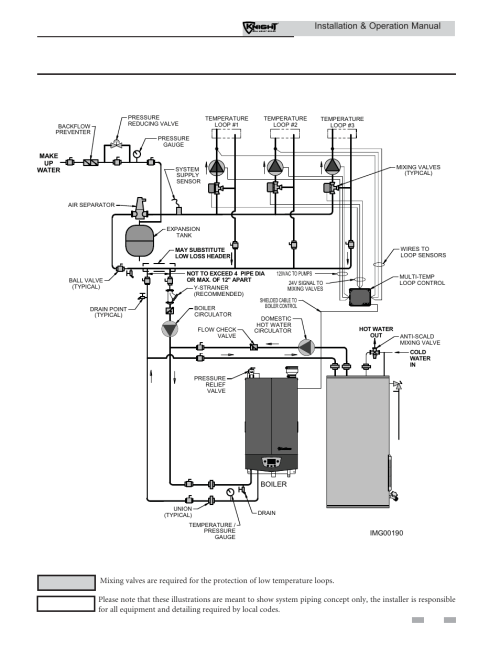 small resolution of lochinvar piping diagrams simple wiring post rh 41 asiagourmet igb de knight boiler piping diagrams lochinvar boiler manuals