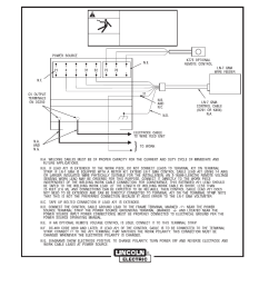installation lincoln electric ln 7 gma wire feeders user manual page 12 61 [ 954 x 1235 Pixel ]