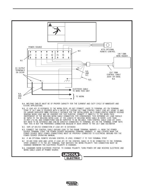 small resolution of installation lincoln electric ln 7 gma wire feeders user manual page 12 61