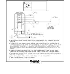 lincoln ln7 wiring diagrams lincoln marauder wiring lincoln power mig 200 lincoln welders parts and manuals [ 954 x 1235 Pixel ]