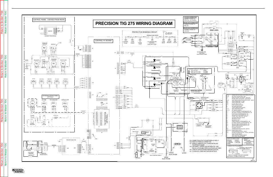lincoln electric precision tig 275 svm162 b page112?resize\=665%2C431 lincoln g8000 wiring diagram lincoln wiring diagrams collection 2003 Chevy Silverado Radio Wiring Diagram at soozxer.org