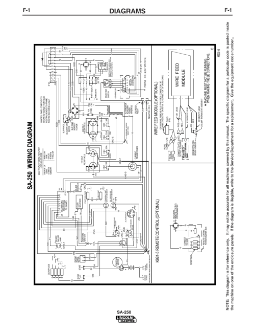 small resolution of diagrams sa 25 0 w iri ng di agram sa 250 lincoln electric sa 250 user manual page 26 33