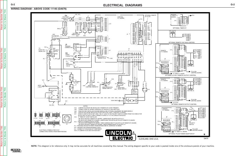 Electrical diagrams, Cleveland, ohio u.s.a, S2 s3 s1