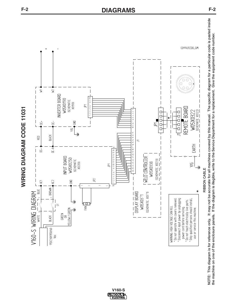 V16 0-s wirin g diag ram, Diagrams, Ea rth y/ g j1