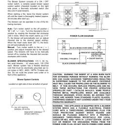 110 wiring diagram fan switch reostat [ 954 x 1235 Pixel ]