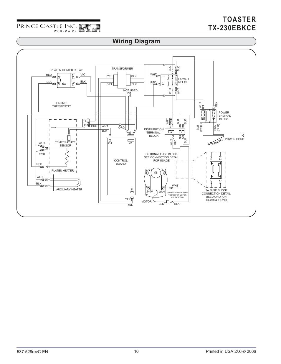 medium resolution of toaster tx 230 ebkce wiring diagram prince castle tx 230ebkce user manual