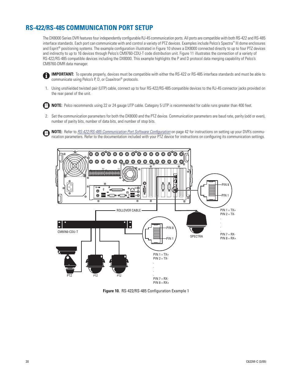 medium resolution of pelco rs485 ptz wiring diagram wiring diagram schemapelco wiring diagram wiring diagram schema pelco rs485 ptz
