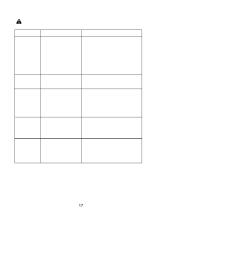 poulan pp335 part diagram [ 954 x 1235 Pixel ]