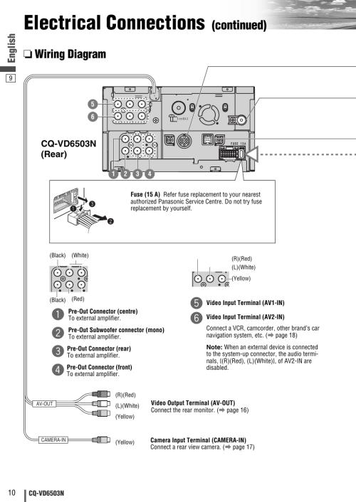 small resolution of surprising panasonic cq c1101u wiring diagram contemporary best sylvania wiring diagrams panasonic cq c1101u wiring diagram