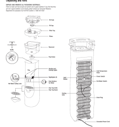 unpacking and parts pur water purification products water cooler pur300 user manual page 4 28 [ 954 x 1235 Pixel ]