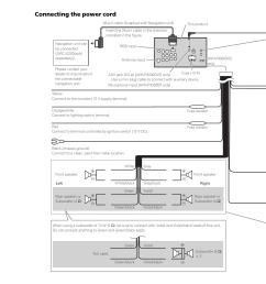 pioneer avh p4300dvd wiring diagram simple wiring diagrams rh 48 studio011 de pioneer avh 3300 pioneer avh p4300dvd wiring diagram [ 954 x 1307 Pixel ]