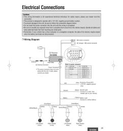 electrical connections wiring diagram panasonic cq 5330u user manual page 29 [ 954 x 1351 Pixel ]