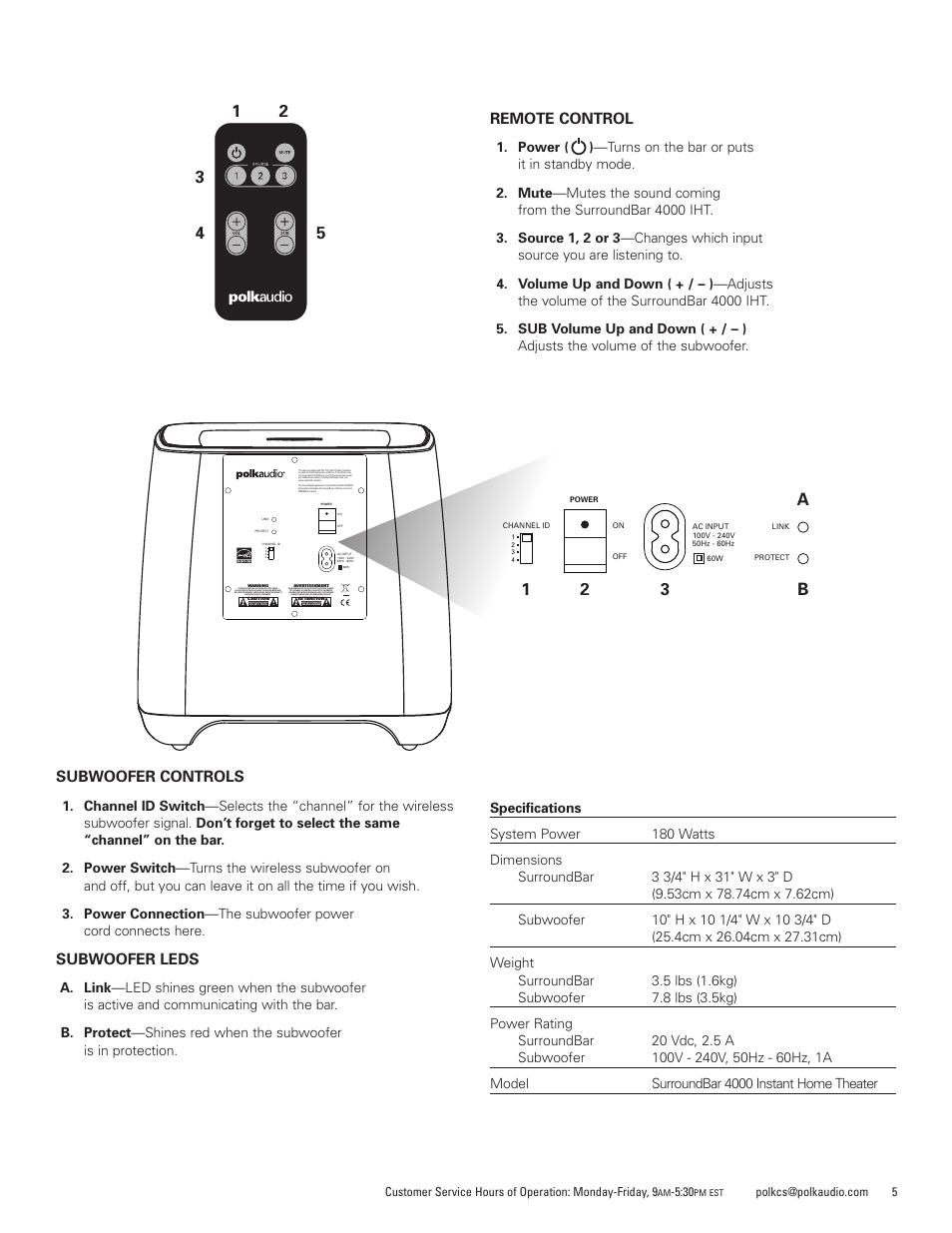 hight resolution of ab 1 2 3 subwoofer controls subwoofer leds polk audio surroundbar 4000 user manual page 5 12