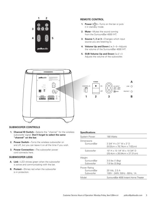 small resolution of ab 1 2 3 subwoofer controls subwoofer leds polk audio surroundbar 4000 user manual page 5 12