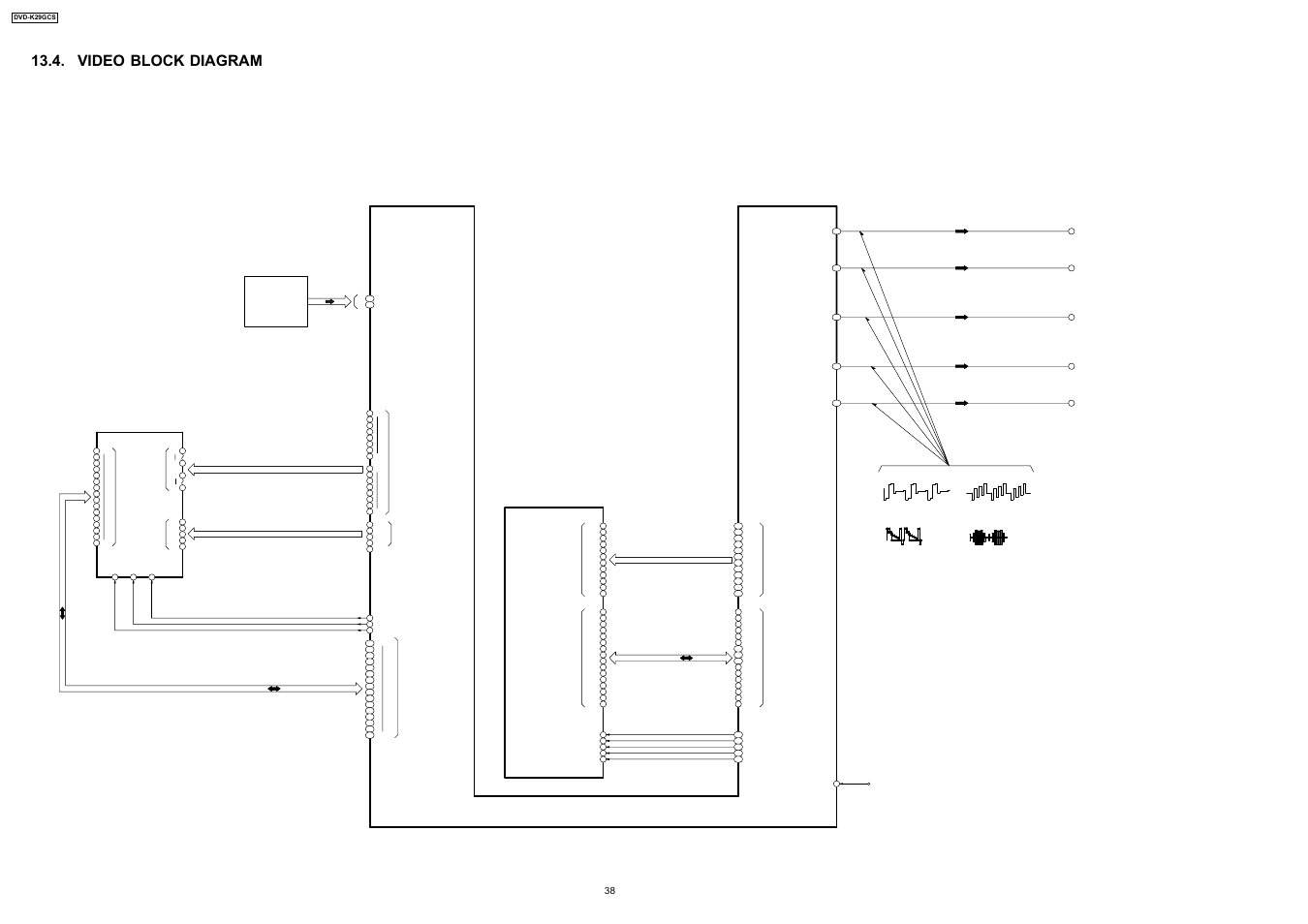 hight resolution of video block diagram dvd k29gcs video block diagram panasonic dvd k29gcs user manual page 38 64