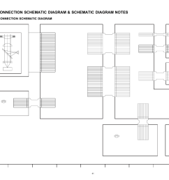 interconnection schematic diagram optical pick up unit dvd k29gcs interconnection schematic diagram panasonic dvd k29gcs user manual page 41 64 [ 1350 x 954 Pixel ]