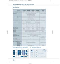 gp us742 system structure gp us742 micro camera block diagram panasonic gp [ 954 x 1350 Pixel ]