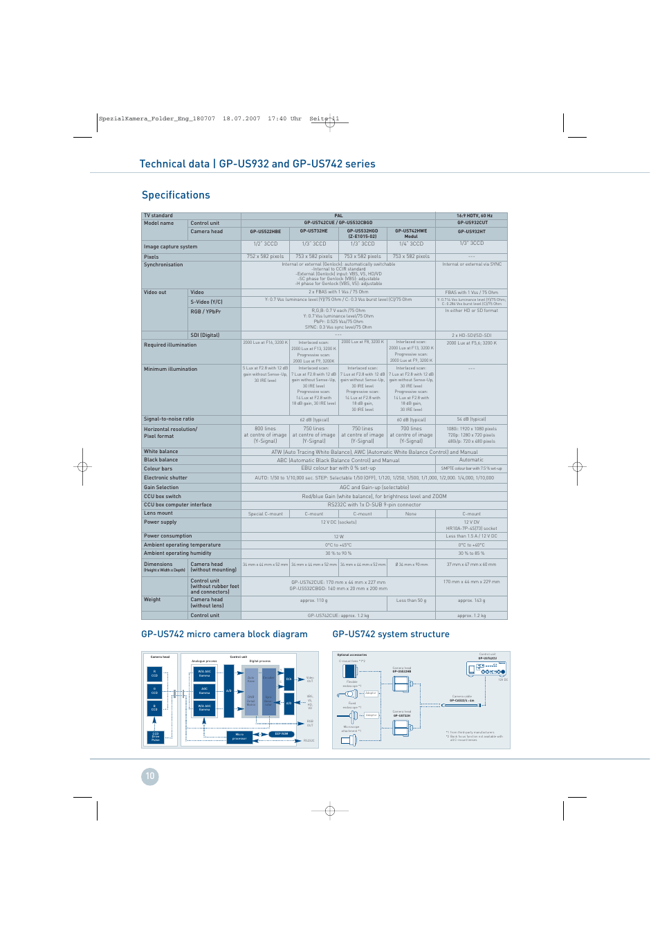 medium resolution of gp us742 system structure gp us742 micro camera block diagram panasonic gp
