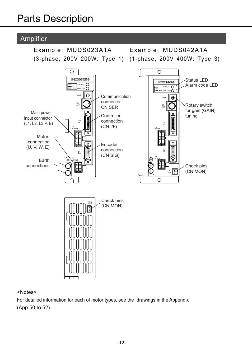 Parts description, Amplifier, Parts description