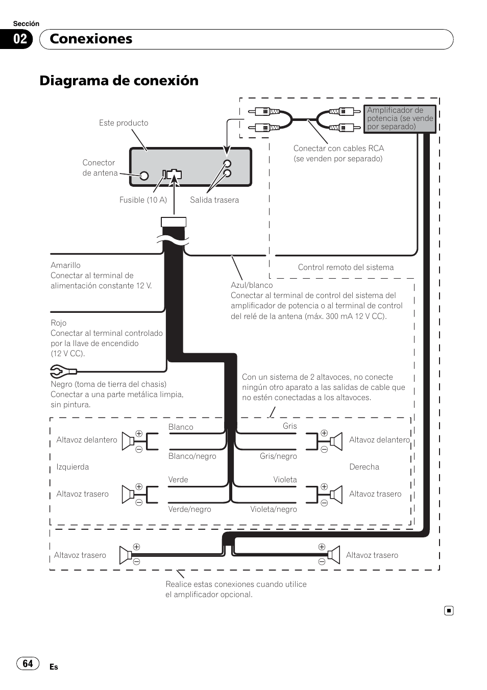 pioneer deh 2200ub page64?resize\=665%2C942 diagrams 457274 pioneer deh p4000ub wiring diagram pioneer deh deh p4000ub wiring diagram at fashall.co