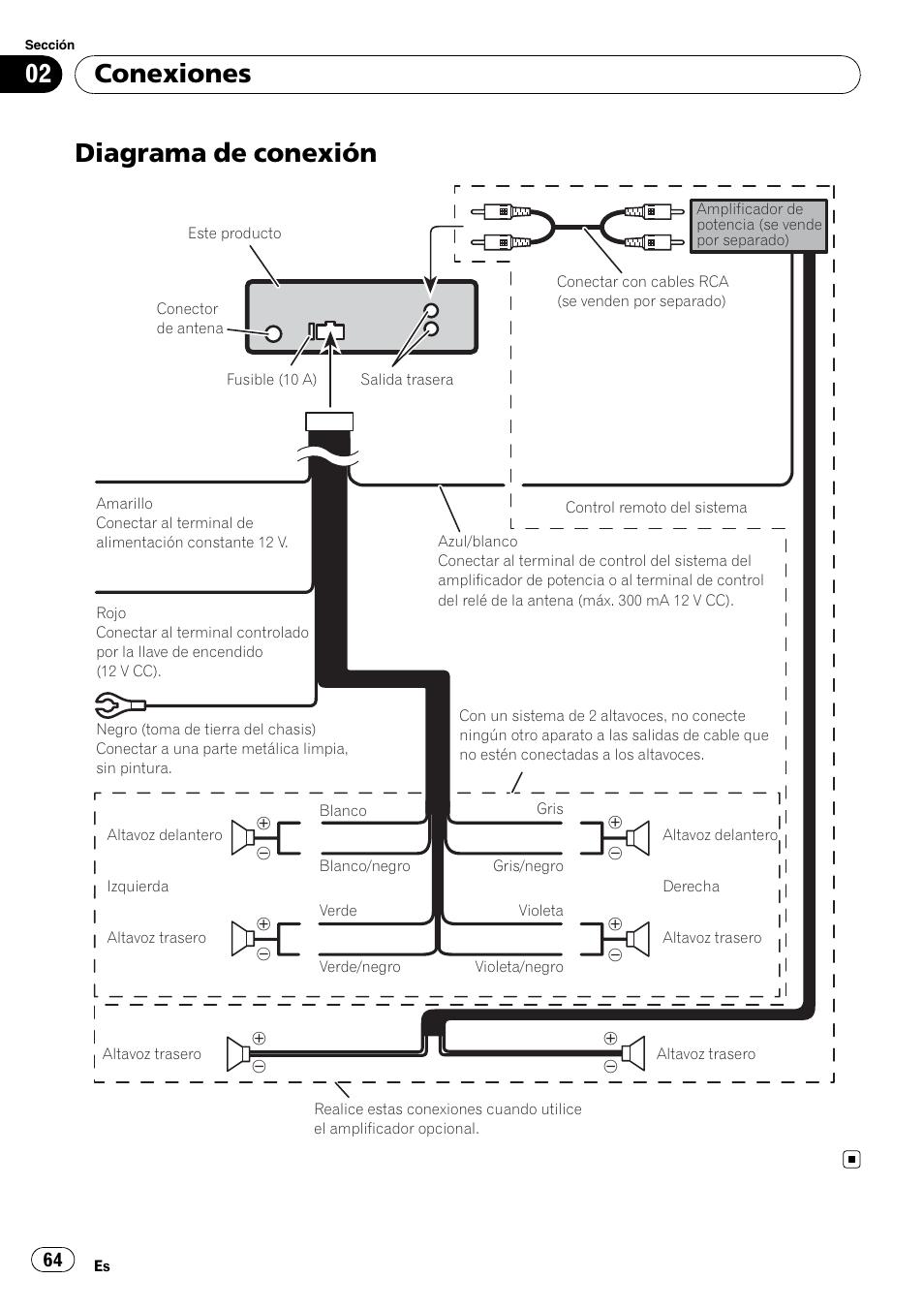 pioneer deh 2200ub page64?resize\=665%2C942 diagrams 457274 pioneer deh p4000ub wiring diagram pioneer deh deh p4000ub wiring diagram at n-0.co
