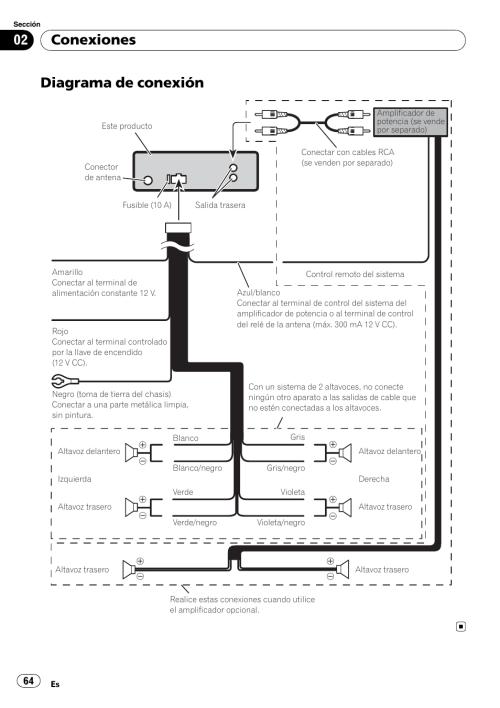 small resolution of pioneer deh 2400ub wiring diagram efcaviation com pioneer deh 2200ub page64 pioneer deh 2400ub wiring diagram efcaviation com pioneer deh 24ub wiring