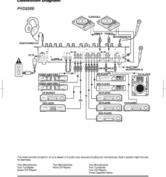 connection diagram pyd2200 pyle audio pyd2300u user manual page 6 8 [ 954 x 1213 Pixel ]