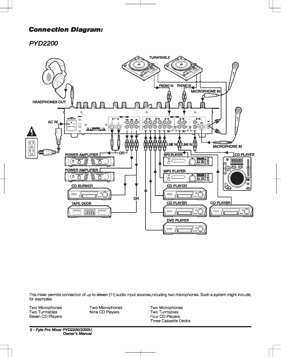 medium resolution of connection diagram pyd2200 pyle audio pyd2300u user manual page 6 8