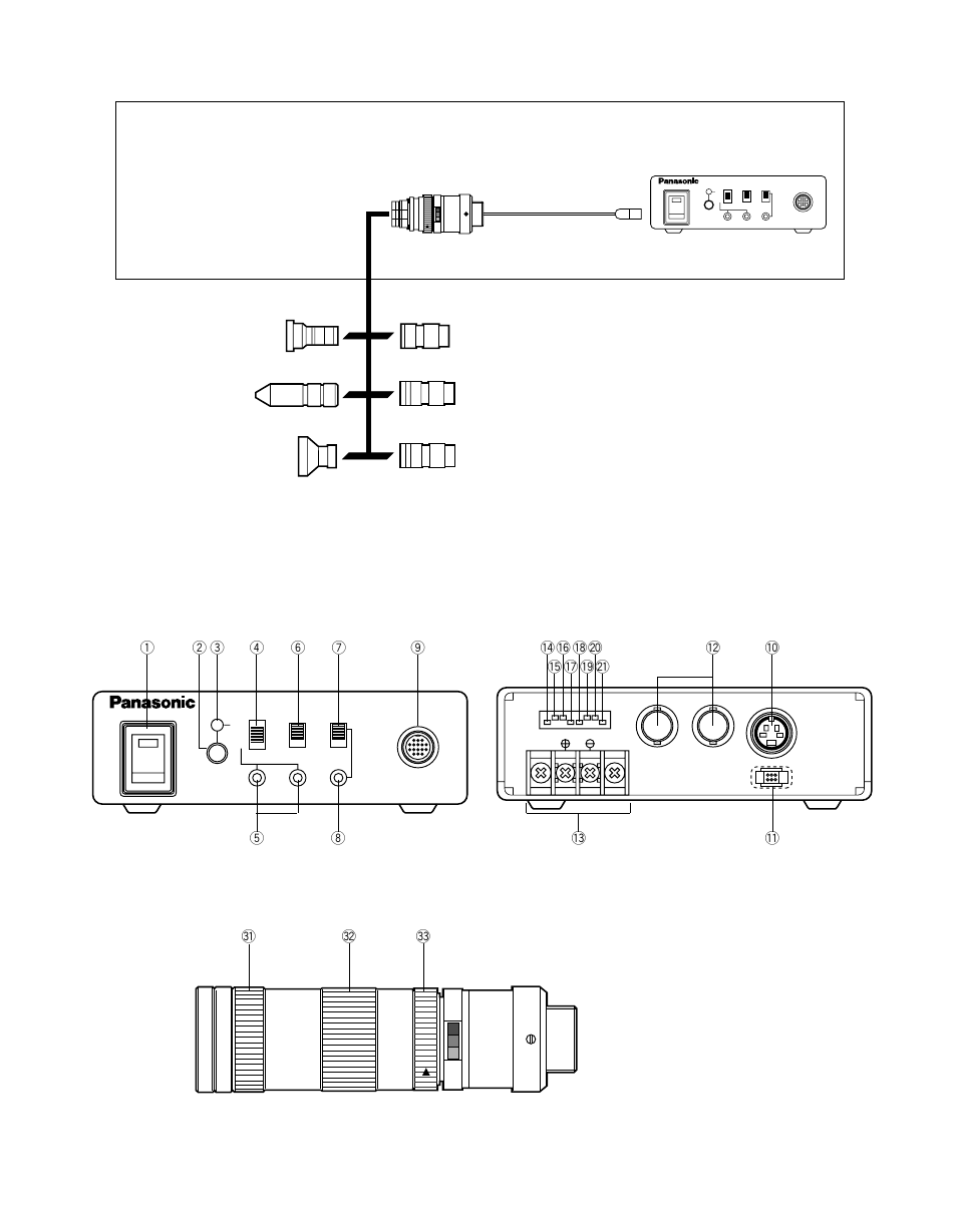 medium resolution of system block diagram major operating controls and their functions camera control unit gp