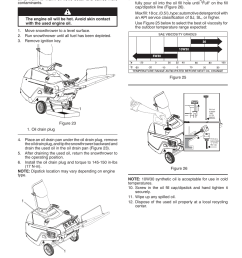 changing the engine oil poulan pro pr621 snow thrower user manual page 13 30 [ 954 x 1235 Pixel ]