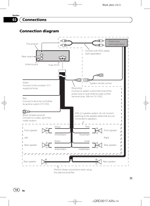 Connection diagram, Connections, Qrd3017an | Pioneer