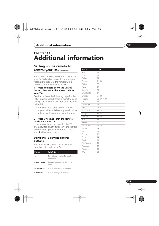 17 additional information, Additional information