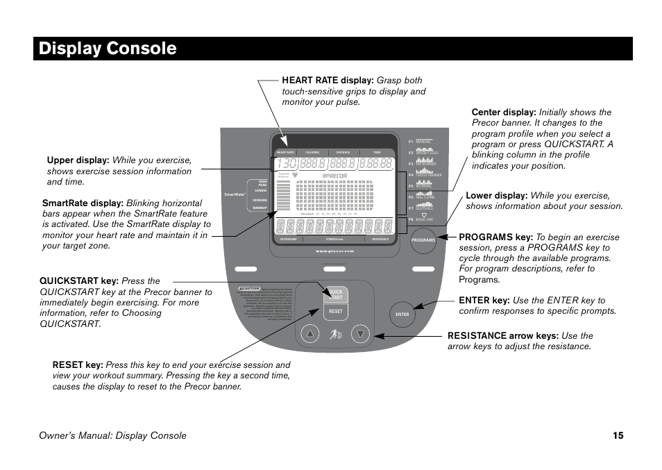 Display console, Owner's manual: display console 15