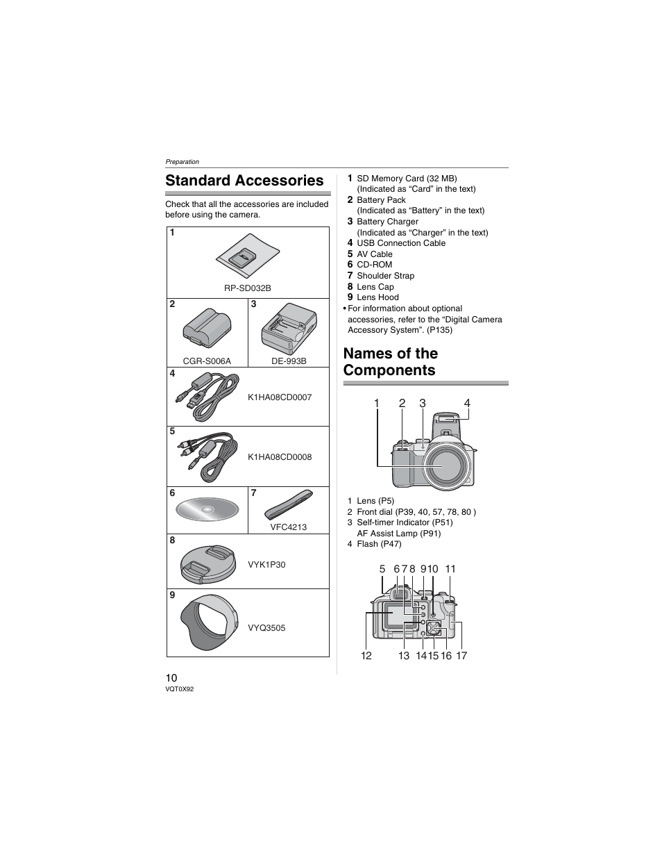 Preparation, Standard accessories, Names of the components