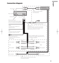 connection diagram connections pioneer super tuner iii d deh wiring diagram pioneer super tuner iii d wiring diagram pioneer super [ 954 x 1307 Pixel ]