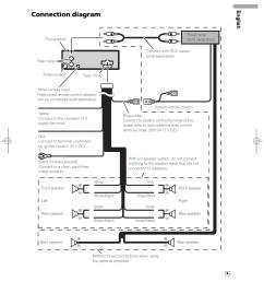 pioneer deh 2100ib wiring diagram wiring diagrams konsult pioneer deh 2100 wiring diagram [ 954 x 1307 Pixel ]