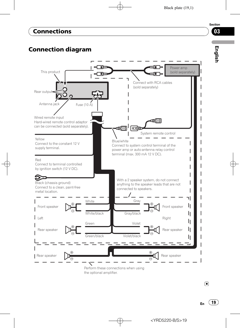 medium resolution of connection diagram connections pioneer super tuner iii d deh wiring diagram pioneer super tuner iii d wiring diagram pioneer super