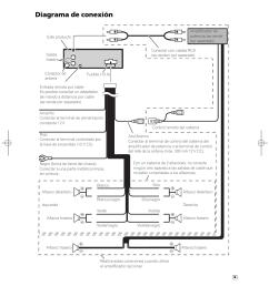 pioneer deh p2900mp wiring diagram best secret wiring diagram u2022 pioneer deh 3200ub wiring diagram pioneer deh 14 wiring diagram [ 954 x 1307 Pixel ]