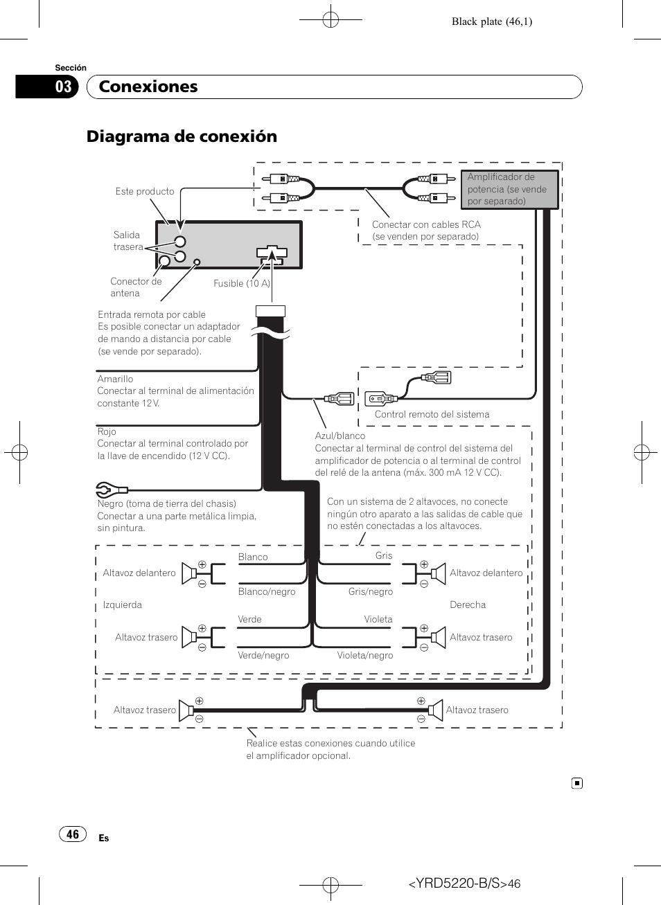 Pioneer Super Tuner Iii D Mosfet 50wx4 Wiring Diagram