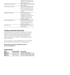troubleshooting technical assistance and service power ratings polk audio dsw pro 400 user manual page 11 52 [ 954 x 1235 Pixel ]