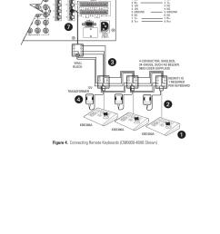 pelco ptz camera wiring diagram wiring diagram zmodo ptz wiring ptz camera wiring diagram wiring librarypelco [ 954 x 1475 Pixel ]