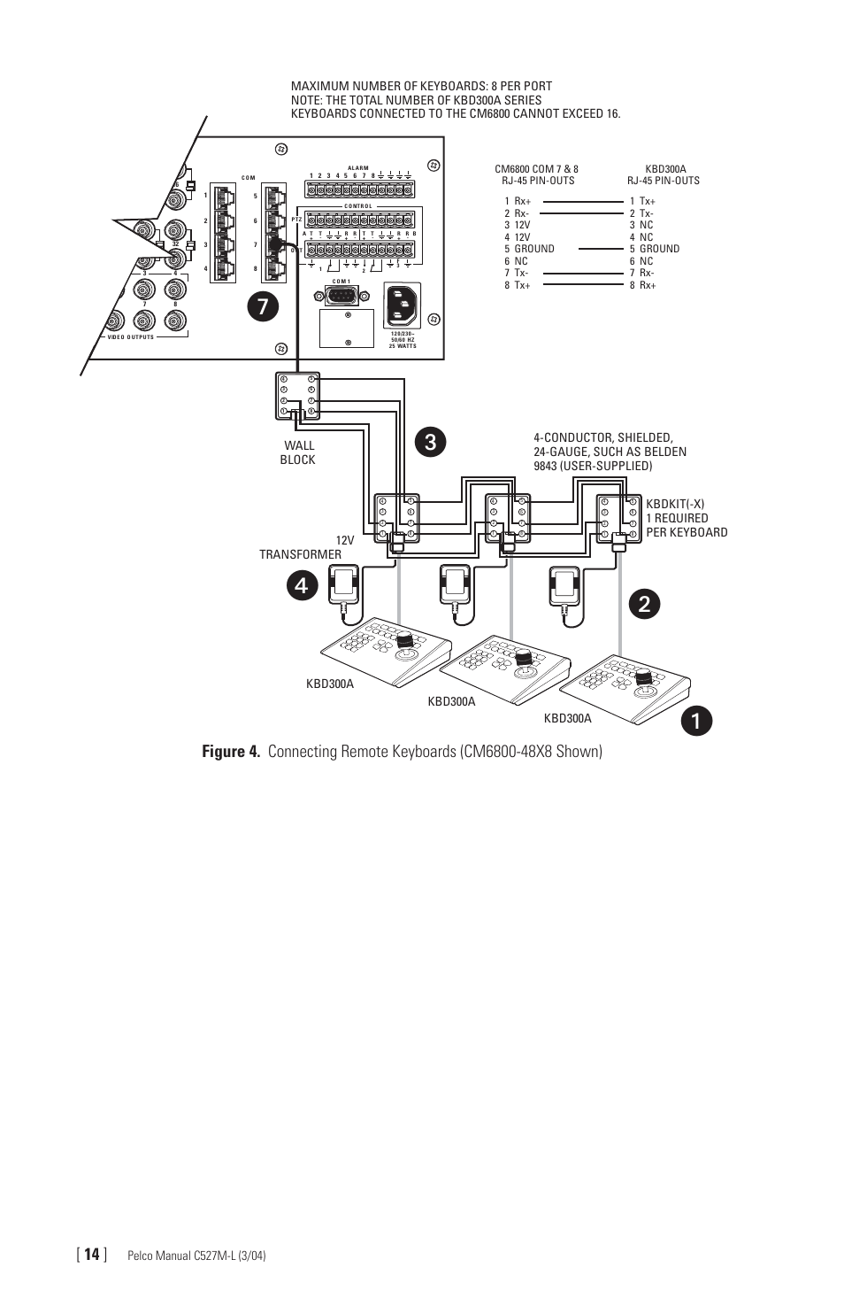 medium resolution of pelco spectra iii wiring diagram 32 wiring diagram pelco ptz camera wiring diagram pelco ptz camera